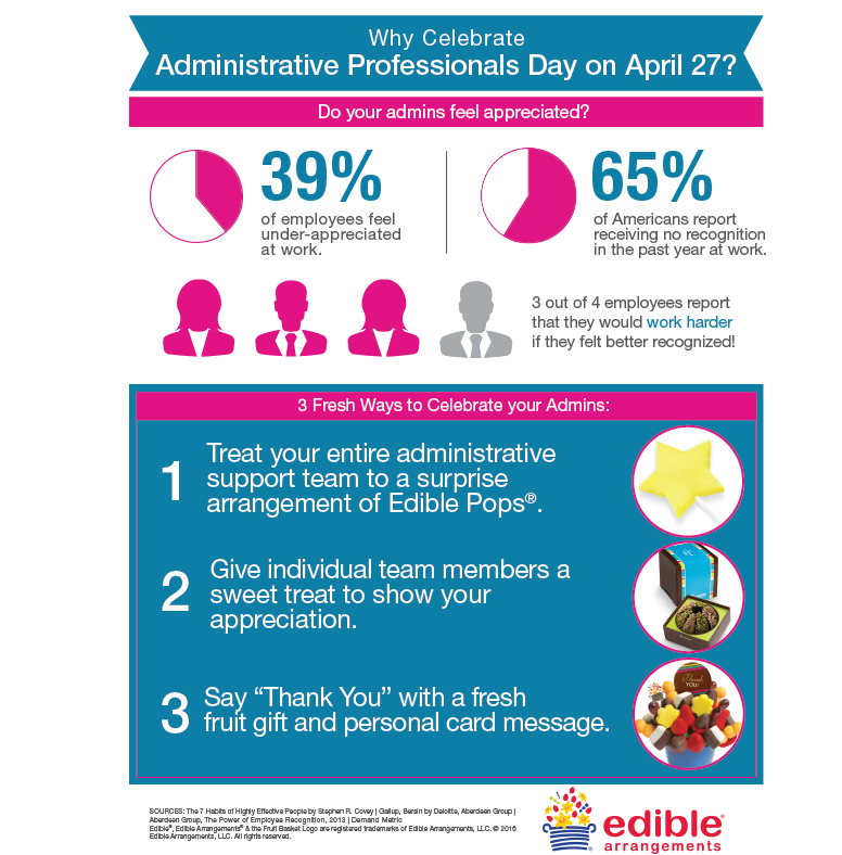 Admininstrative Professional Day Infographic